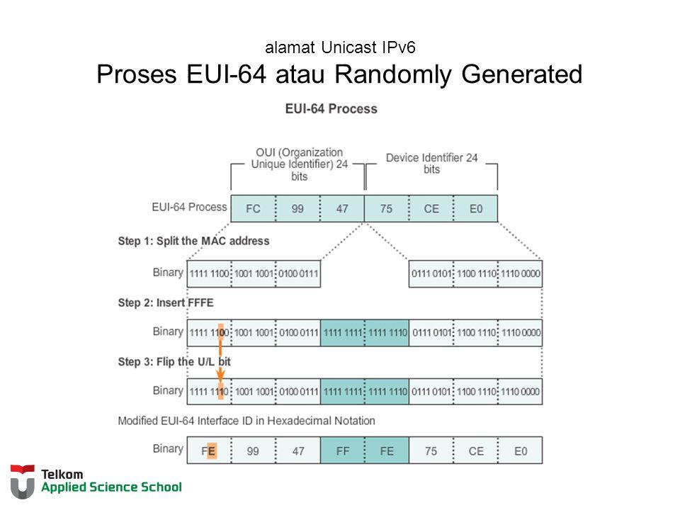 alamat Unicast IPv6 Proses EUI-64 atau Randomly Generated