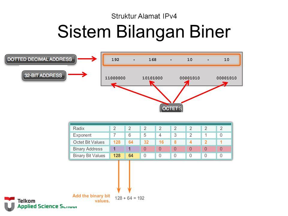 Struktur Alamat IPv4 Mengkonversi alamat Biner ke Desimal Latihan PRAKTIKUM