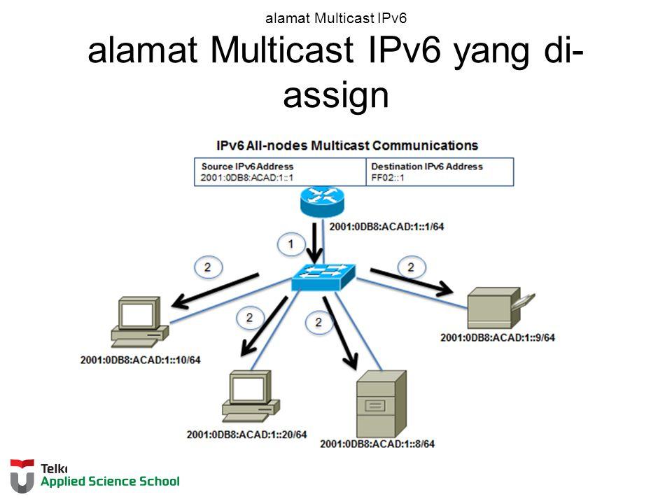 alamat Multicast IPv6 alamat Multicast IPv6 yang di- assign