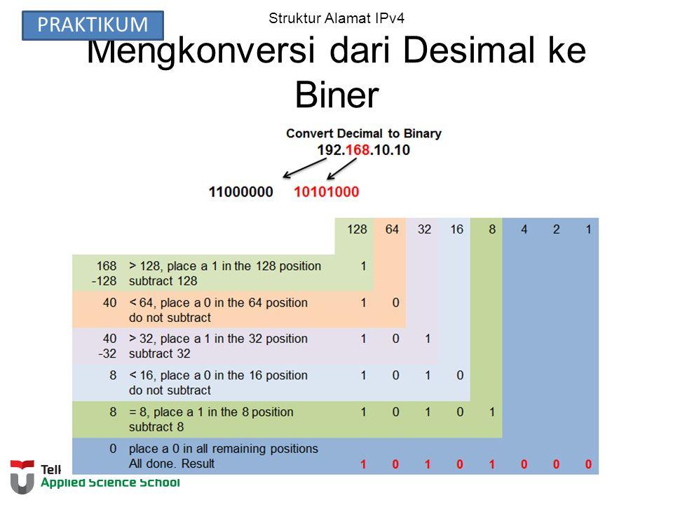 Struktur Alamat IPv4 Mengkonversi dari Desimal ke Biner PRAKTIKUM