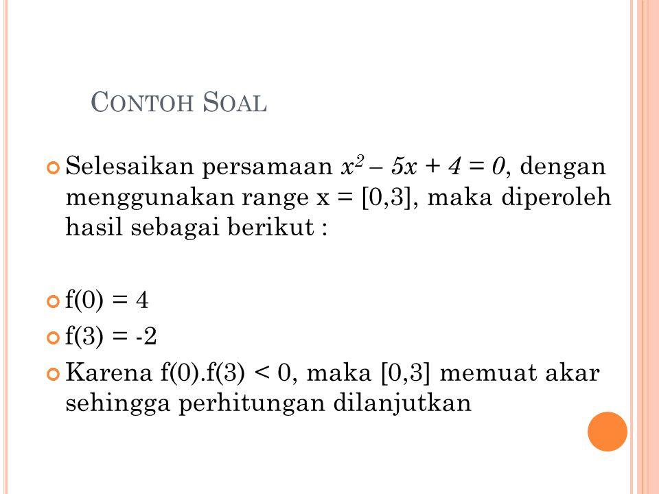 C ONTOH S OAL Selesaikan persamaan x 2 – 5x + 4 = 0, dengan menggunakan range x = [0,3], maka diperoleh hasil sebagai berikut : f(0) = 4 f(3) = -2 Karena f(0).f(3) < 0, maka [0,3] memuat akar sehingga perhitungan dilanjutkan
