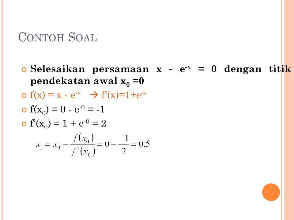 C ONTOH S OAL Selesaikan persamaan x - e -x = 0 dengan titik pendekatan awal x 0 =0 f(x) = x - e -x  f'(x)=1+e -x f(x 0 ) = 0 - e -0 = -1 f'(x 0 ) = 1 + e -0 = 2