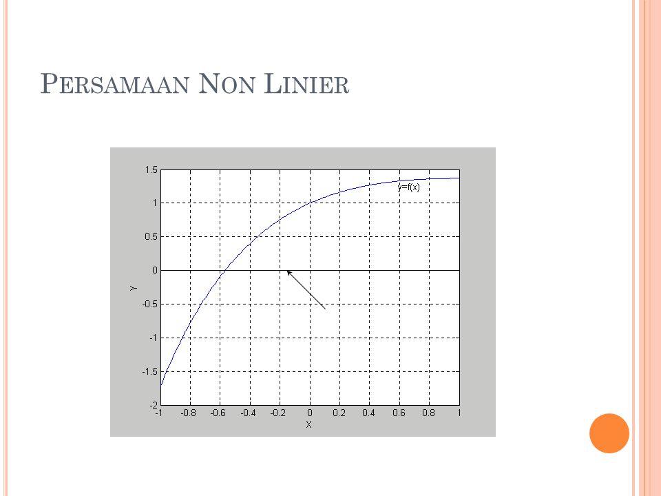 M ETODE S ECANT Metode Newton Raphson memerlukan perhitungan turunan fungsi f'(x).