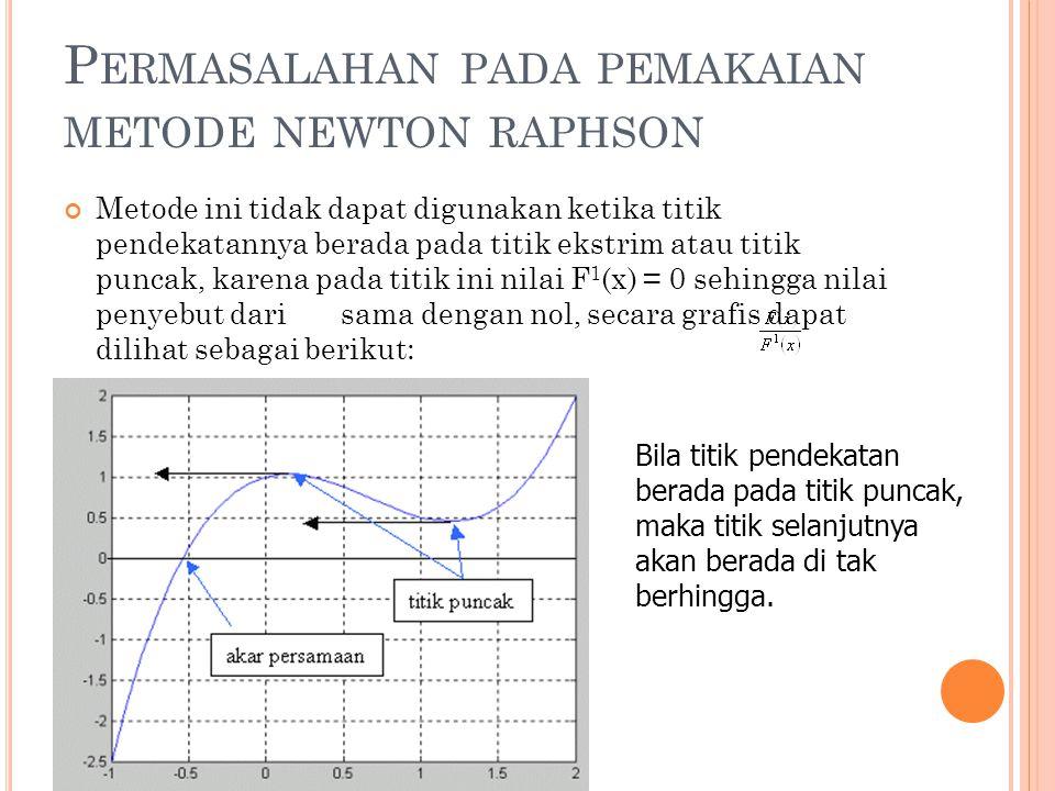 P ERMASALAHAN PADA PEMAKAIAN METODE NEWTON RAPHSON Metode ini tidak dapat digunakan ketika titik pendekatannya berada pada titik ekstrim atau titik puncak, karena pada titik ini nilai F 1 (x) = 0 sehingga nilai penyebut dari sama dengan nol, secara grafis dapat dilihat sebagai berikut: Bila titik pendekatan berada pada titik puncak, maka titik selanjutnya akan berada di tak berhingga.