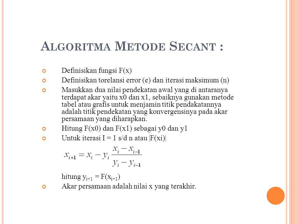 A LGORITMA M ETODE S ECANT : Definisikan fungsi F(x) Definisikan torelansi error (e) dan iterasi maksimum (n) Masukkan dua nilai pendekatan awal yang