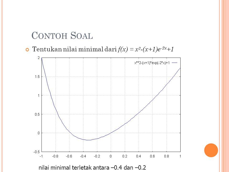 C ONTOH S OAL Tentukan nilai minimal dari f(x) = x 2 -(x+1)e -2x +1 nilai minimal terletak antara –0.4 dan –0.2
