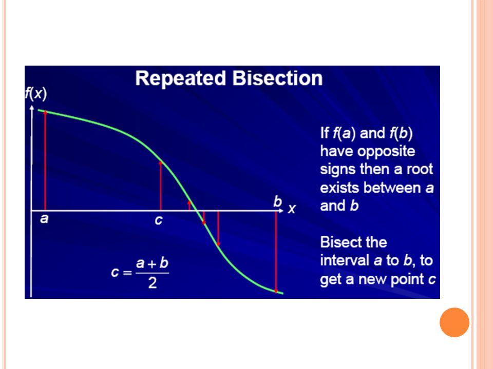 M ETODE B ISEKSI Untuk menggunakan metode biseksi, terlebih dahulu ditentukan batas bawah ( a ) dan batas atas ( b ).Kemudian dihitung nilai tengah : Dari nilai x ini perlu dilakukan pengecekan keberadaan akar.
