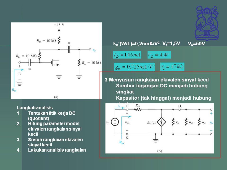 Langkah analisis 1.Tentukan titik kerja DC (quotient) 2.Hitung parameter model ekivalen rangkaian sinyal kecil 3.Susun rangkaian ekivalen sinyal kecil