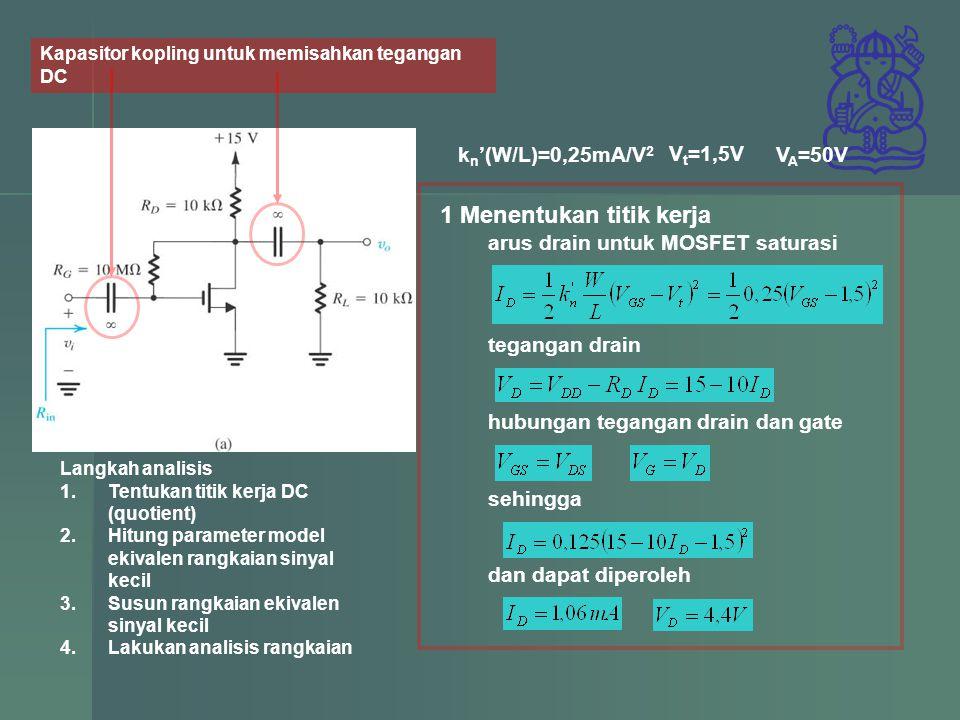 Langkah analisis 1.Tentukan titik kerja DC (quotient) 2.Hitung parameter model ekivalen rangkaian sinyal kecil 3.Susun rangkaian ekivalen sinyal kecil 4.Lakukan analisis rangkaian k n '(W/L)=0,25mA/V 2 V t =1,5V V A =50V 2 Menghitung parameter model rangkaian ekivalen