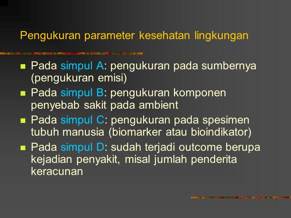 Pengukuran parameter kesehatan lingkungan Pada simpul A: pengukuran pada sumbernya (pengukuran emisi) Pada simpul B: pengukuran komponen penyebab saki