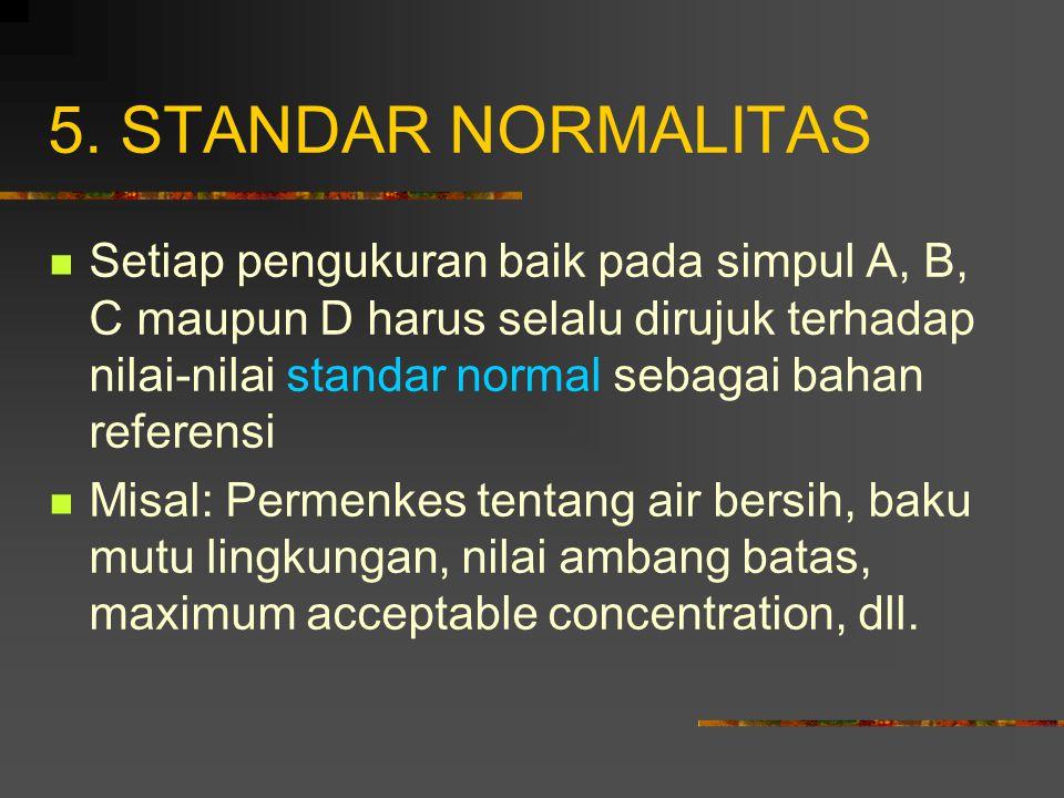 5. STANDAR NORMALITAS Setiap pengukuran baik pada simpul A, B, C maupun D harus selalu dirujuk terhadap nilai-nilai standar normal sebagai bahan refer