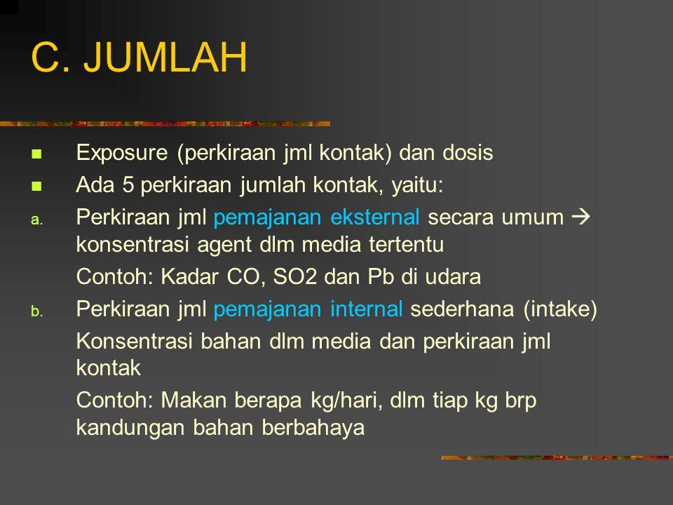 C.JUMLAH Exposure (perkiraan jml kontak) dan dosis Ada 5 perkiraan jumlah kontak, yaitu: a.