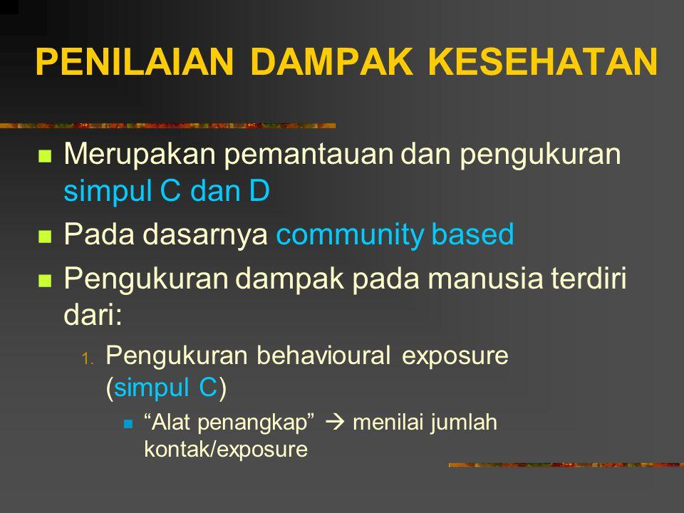 PENILAIAN DAMPAK KESEHATAN Merupakan pemantauan dan pengukuran simpul C dan D Pada dasarnya community based Pengukuran dampak pada manusia terdiri dar