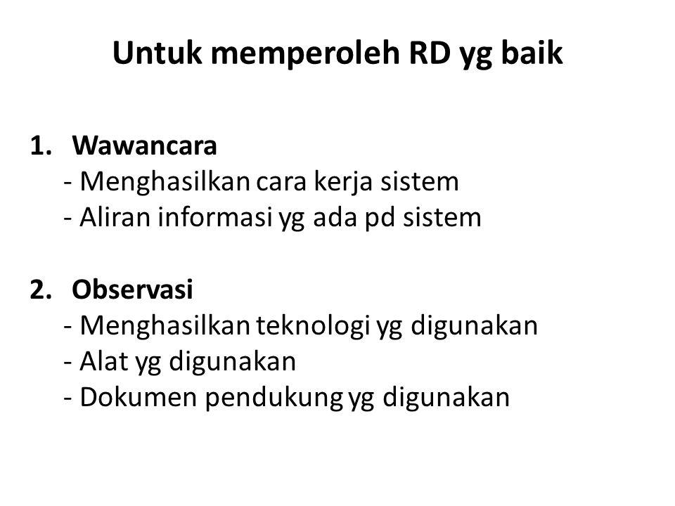 Untuk memperoleh RD yg baik 1.Wawancara - Menghasilkan cara kerja sistem - Aliran informasi yg ada pd sistem 2.Observasi - Menghasilkan teknologi yg d