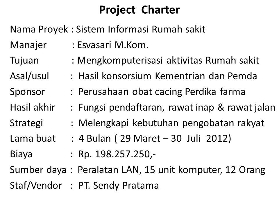 Guna Proyek Charter 1.Pendefinisian proyek secara jelas 2.Mengenali atribut-atribut pada proyek 3.Identifikasi autoritas proyek 4.Peran kerja orang-orang utama yang terlibat 5.Fondasi yang menopang jalannya proyek