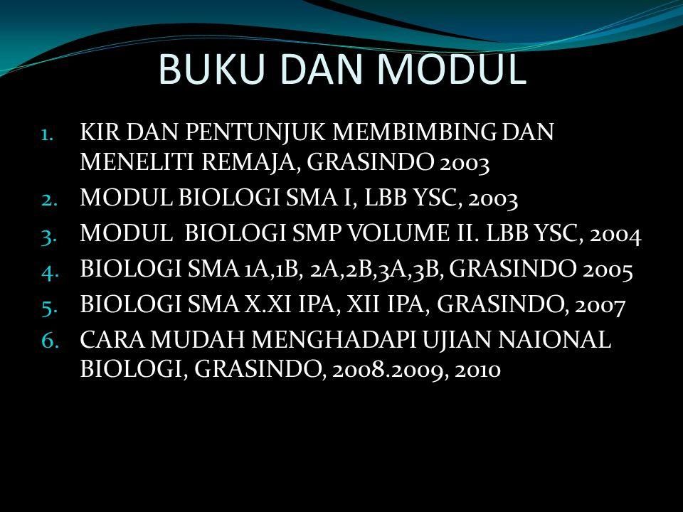 BUKU DAN MODUL 1.KIR DAN PENTUNJUK MEMBIMBING DAN MENELITI REMAJA, GRASINDO 2003 2.