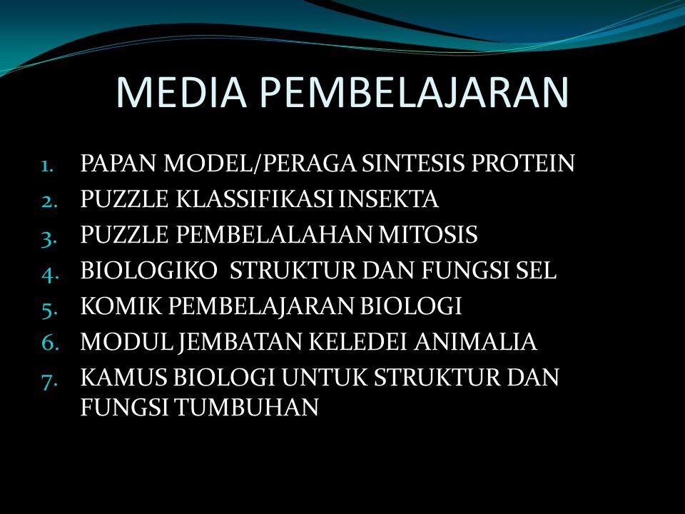 MEDIA PEMBELAJARAN 1.PAPAN MODEL/PERAGA SINTESIS PROTEIN 2.