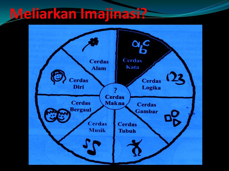PENGHARGAAN 1.GURU KREATIF, LIPI, 2003 2. SAINS EDUCATION AWARD, ITSF, 2004 3.
