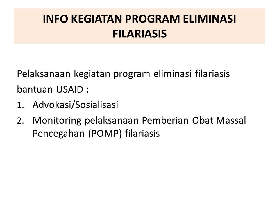 INFO KEGIATAN PROGRAM ELIMINASI FILARIASIS Pelaksanaan kegiatan program eliminasi filariasis bantuan USAID : 1.