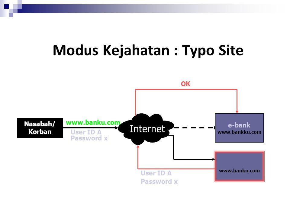 Modus Kejahatan : Typo Site Nasabah/ Korban Internet e-bank www.bankku.com www.banku.com User ID A Password x www.banku.com User ID A Password x OK
