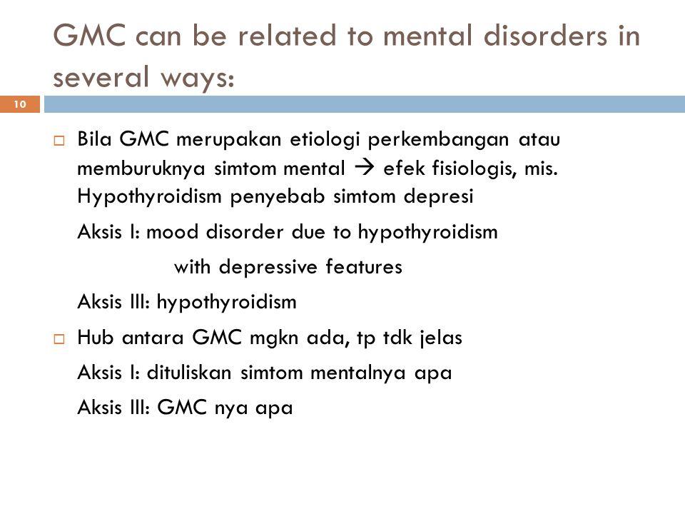 10 GMC can be related to mental disorders in several ways:  Bila GMC merupakan etiologi perkembangan atau memburuknya simtom mental  efek fisiologis