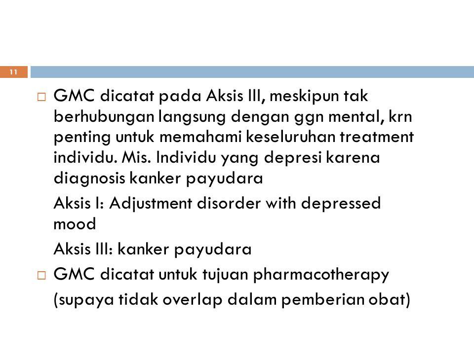 11  GMC dicatat pada Aksis III, meskipun tak berhubungan langsung dengan ggn mental, krn penting untuk memahami keseluruhan treatment individu. Mis.