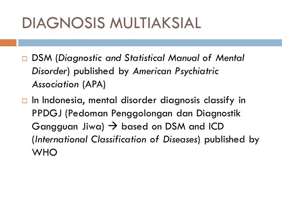 Diagnosis Multiaxial  DSM pertama kali diperkenalkan di tahun 1952.