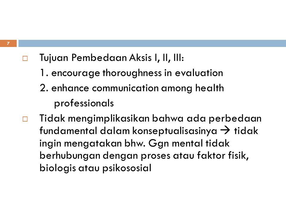 7  Tujuan Pembedaan Aksis I, II, III: 1. encourage thoroughness in evaluation 2. enhance communication among health professionals  Tidak mengimplika