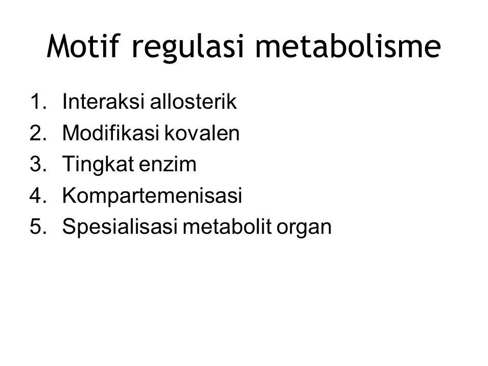 Motif regulasi metabolisme 1.Interaksi allosterik 2.Modifikasi kovalen 3.Tingkat enzim 4.Kompartemenisasi 5.Spesialisasi metabolit organ