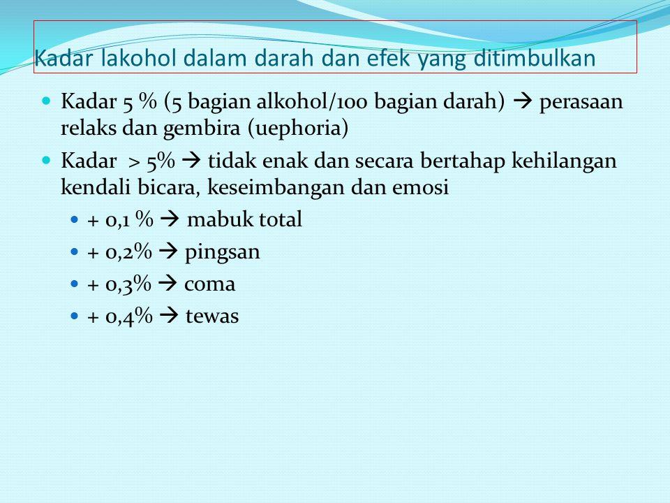 Kadar lakohol dalam darah dan efek yang ditimbulkan Kadar 5 % (5 bagian alkohol/100 bagian darah)  perasaan relaks dan gembira (uephoria) Kadar > 5%