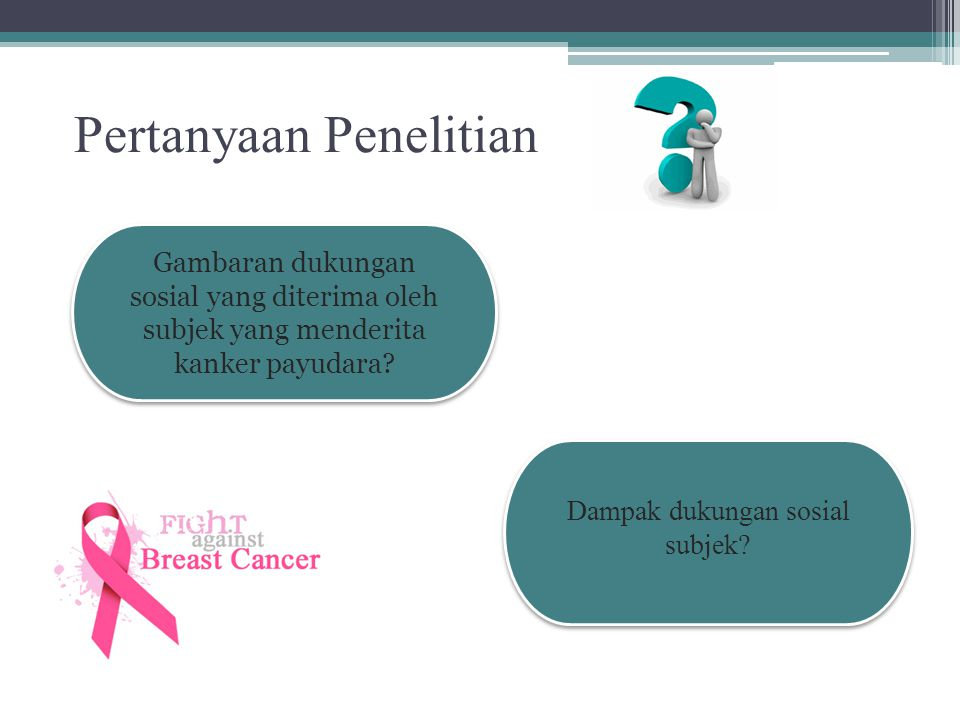 Pertanyaan Penelitian Gambaran dukungan sosial yang diterima oleh subjek yang menderita kanker payudara? Dampak dukungan sosial subjek?