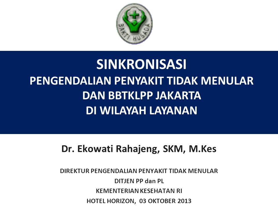 Masalah Kesehatan Masyarakat di Indonesia TRIPLE BURDEN PINERE (Penyakit New Emerging, dan Penyakit Re Emerging) Penyakit Infeksi  Penyakit Menular belum teratasi Penyakit Tidak Menular Meningkat