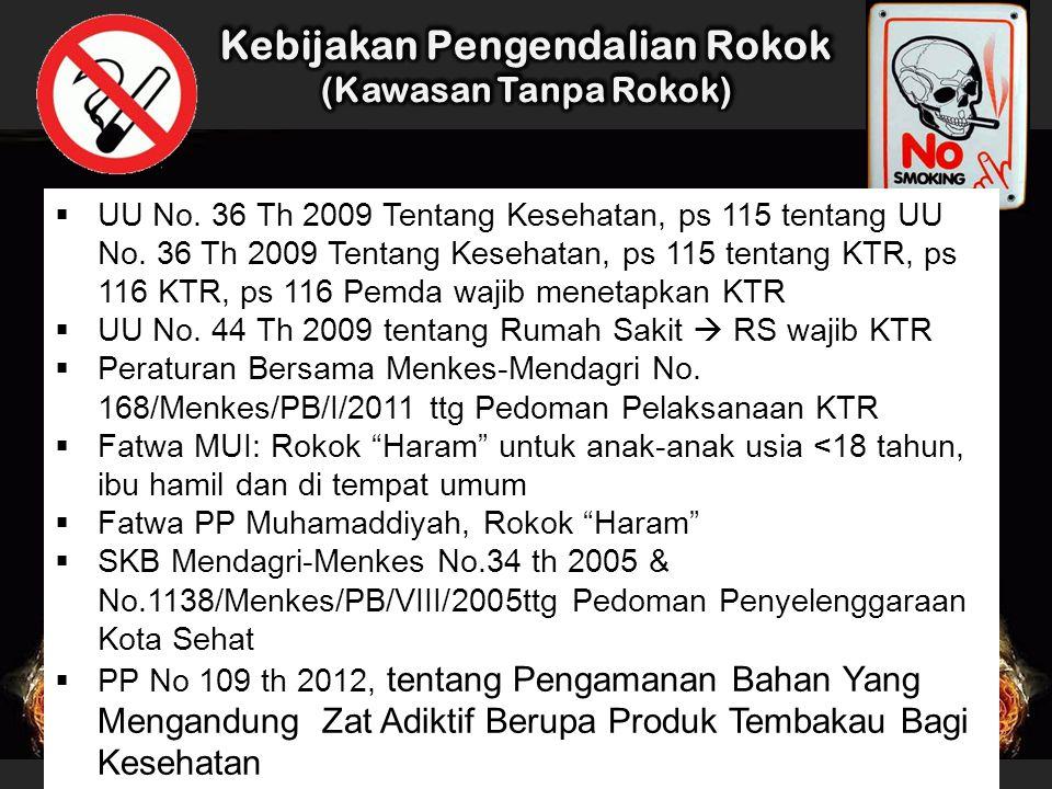  UU No. 36 Th 2009 Tentang Kesehatan, ps 115 tentang UU No. 36 Th 2009 Tentang Kesehatan, ps 115 tentang KTR, ps 116 KTR, ps 116 Pemda wajib menetapk