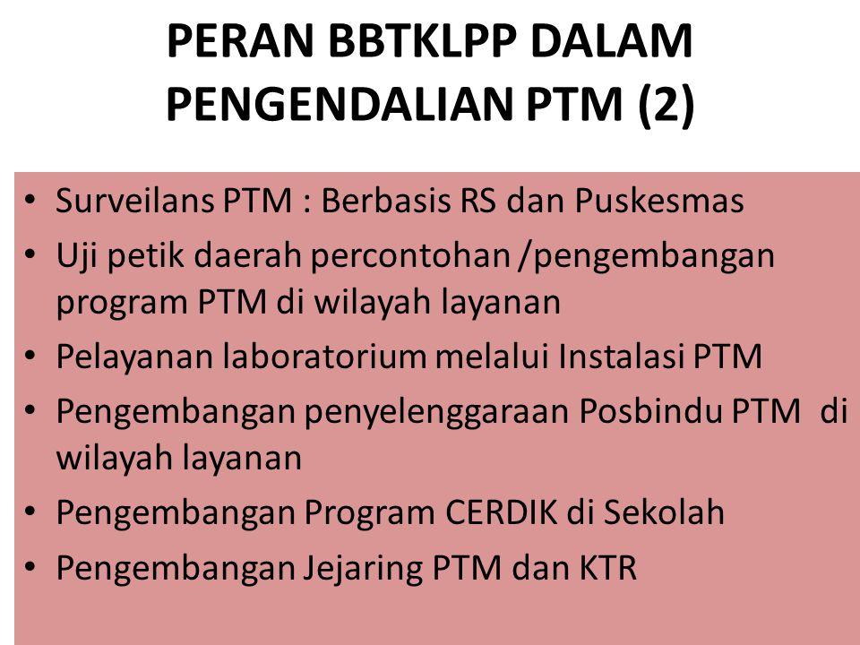 PERAN BBTKLPP DALAM PENGENDALIAN PTM (2) Surveilans PTM : Berbasis RS dan Puskesmas Uji petik daerah percontohan /pengembangan program PTM di wilayah