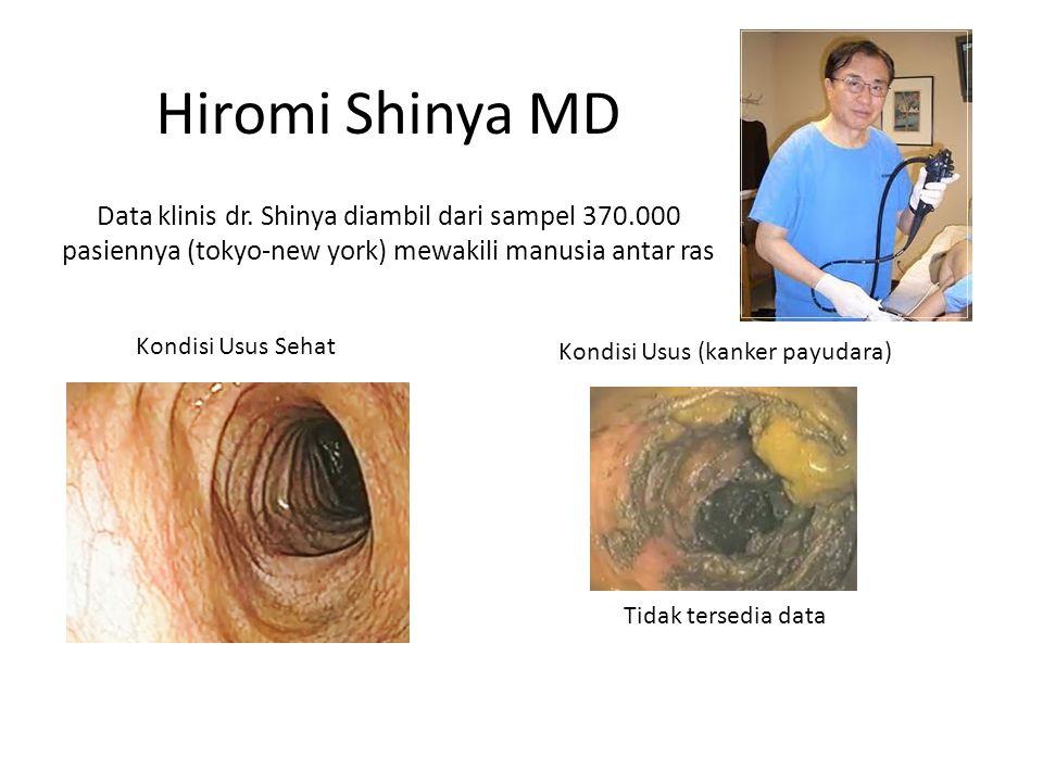 Kondisi Usus Sehat Kondisi Usus (kanker payudara) Tidak tersedia data Hiromi Shinya MD Data klinis dr.