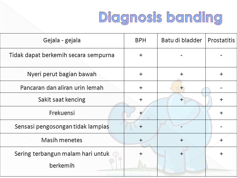 Gejala - gejala BPHBatu di bladderProstatitis Tidak dapat berkemih secara sempurna+-- Nyeri perut bagian bawah+++ Pancaran dan aliran urin lemah++- Sakit saat kencing+++ Frekuensi++ Sensasi pengosongan tidak lampias+-- Masih menetes+++ Sering terbangun malam hari untuk berkemih +++