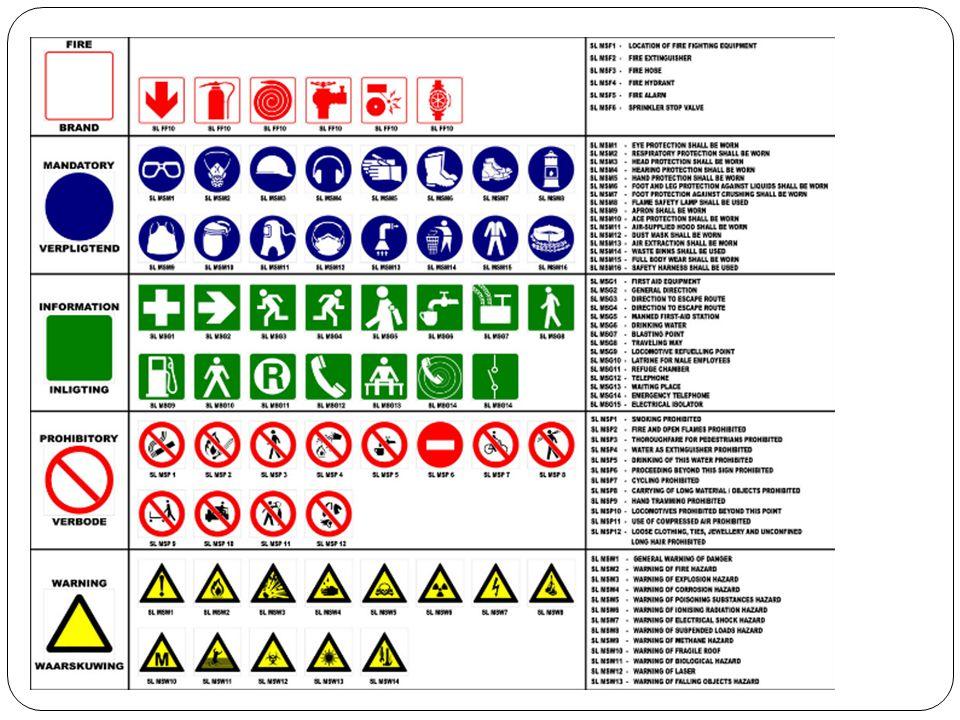Pada tahun 1970, Kongres Pemerintah USA membentuk badan peraturan yang disebut Keselamatan Pekerjaan dan Administrasi Kesehatan (The Occupational Safety And Health Administration = OSHA) Warna-warna yang disahkan oleh OSHA untuk memberi tanda peringatan dan bahaya tertentu : Merah digunakan untuk menandai : Alat dan perlengkapan perlindungan bahaya kebakaran.