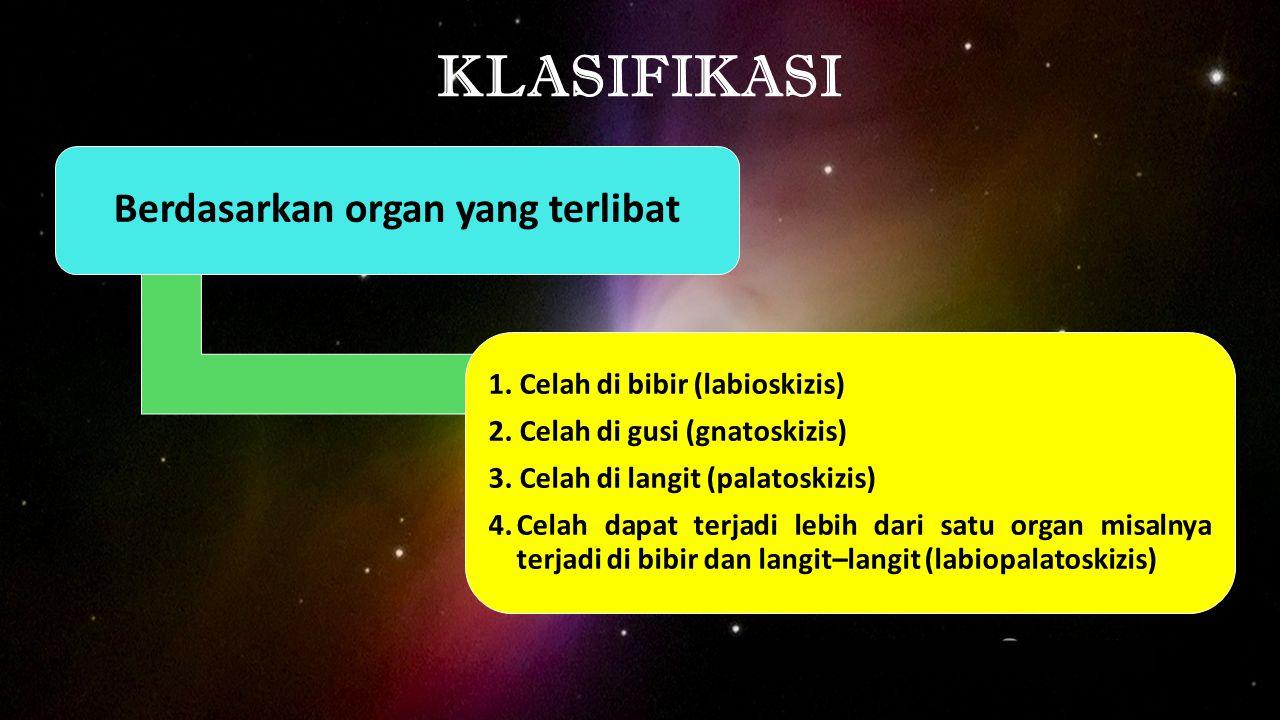 KLASIFIKASI Berdasarkan organ yang terlibat 1. Celah di bibir (labioskizis) 2. Celah di gusi (gnatoskizis) 3. Celah di langit (palatoskizis) 4.Celah d