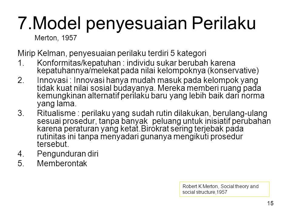 15 7.Model penyesuaian Perilaku Merton, 1957 Mirip Kelman, penyesuaian perilaku terdiri 5 kategori 1.Konformitas/kepatuhan : individu sukar berubah ka