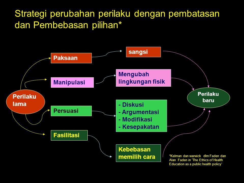27-3-07ant.srihartono8 Strategi perubahan perilaku dengan pembatasan dan Pembebasan pilihan* Perilaku lama Perilaku baru Paksaan Manipulasi Persuasi F