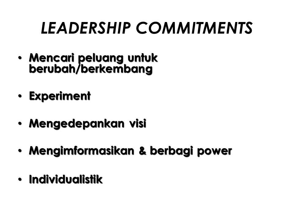 LEADERSHIP COMMITMENTS Mencari peluang untuk berubah/berkembang Mencari peluang untuk berubah/berkembang Experiment Experiment Mengedepankan visi Meng