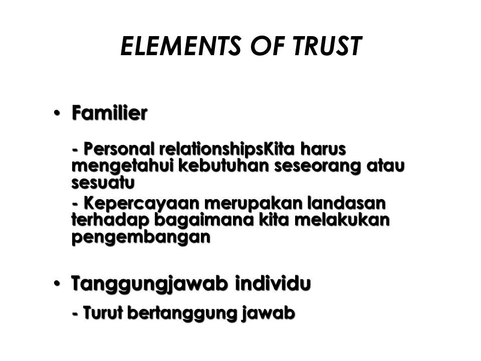 ELEMENTS OF TRUST Familier Familier - Personal relationshipsKita harus mengetahui kebutuhan seseorang atau sesuatu - Kepercayaan merupakan landasan te