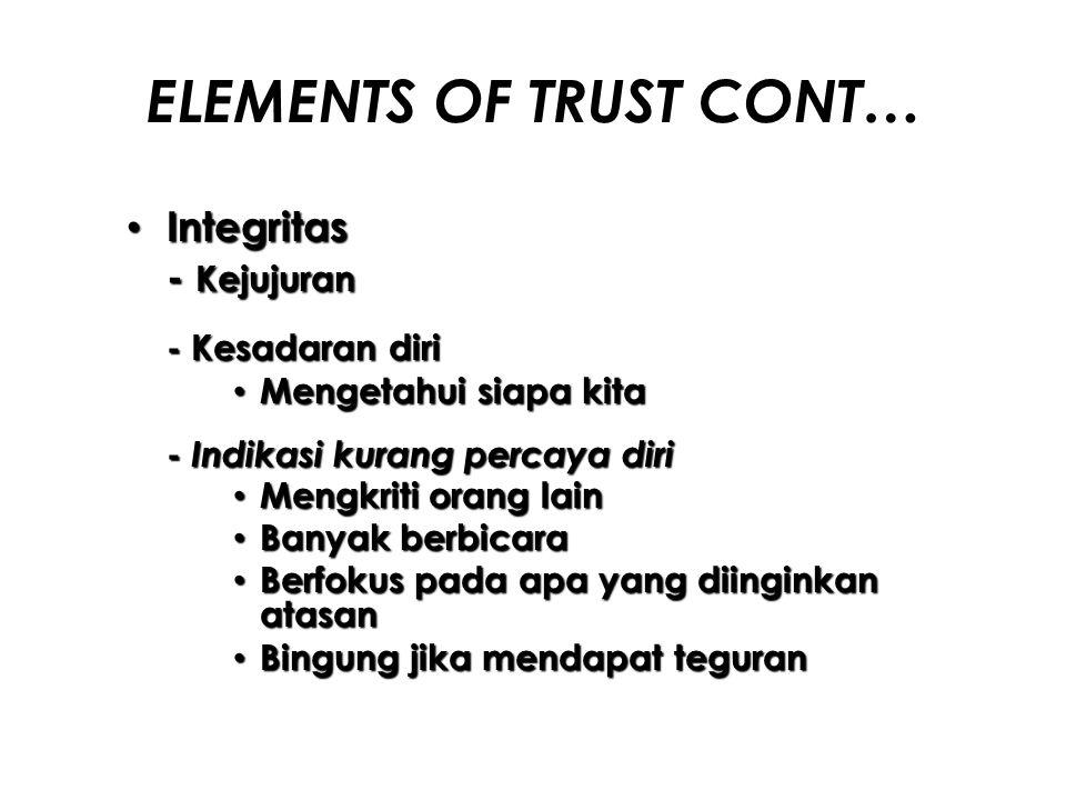 ELEMENTS OF TRUST CONT… Integritas Integritas - Kejujuran - Kesadaran diri Mengetahui siapa kita Mengetahui siapa kita - Indikasi kurang percaya diri