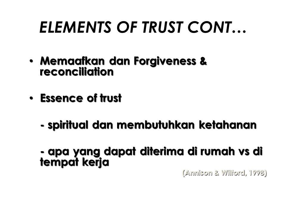 ELEMENTS OF TRUST CONT… Memaafkan dan Forgiveness & reconciliation Memaafkan dan Forgiveness & reconciliation Essence of trust Essence of trust - spir