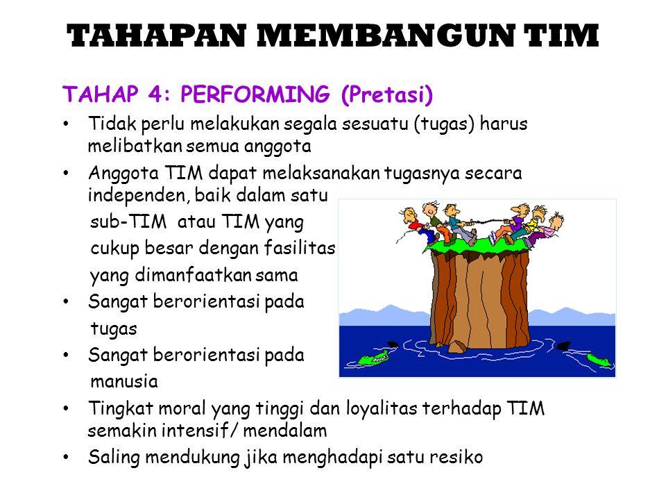 TAHAPAN MEMBANGUN TIM TAHAP 4: PERFORMING (Pretasi) Tidak perlu melakukan segala sesuatu (tugas) harus melibatkan semua anggota Anggota TIM dapat mela