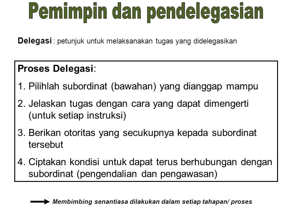 Delegasi : petunjuk untuk melaksanakan tugas yang didelegasikan Proses Delegasi: 1.Pilihlah subordinat (bawahan) yang dianggap mampu 2.Jelaskan tugas