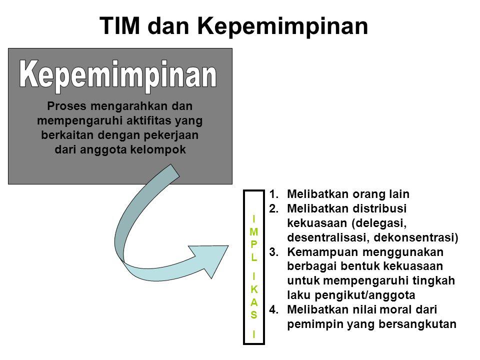 TIM dan Kepemimpinan Proses mengarahkan dan mempengaruhi aktifitas yang berkaitan dengan pekerjaan dari anggota kelompok 1.Melibatkan orang lain 2.Mel