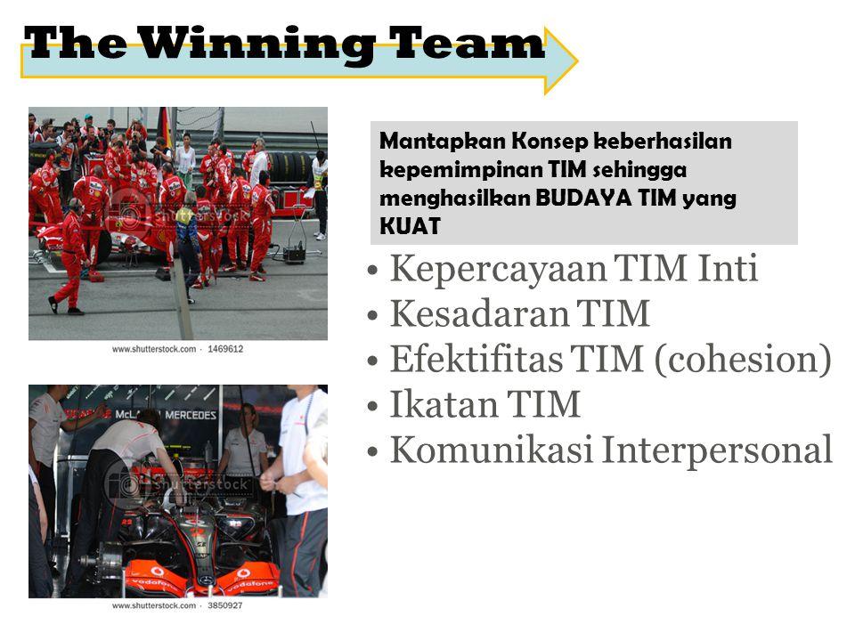 The Winning Team Kepercayaan TIM Inti Kesadaran TIM Efektifitas TIM (cohesion) Ikatan TIM Komunikasi Interpersonal Mantapkan Konsep keberhasilan kepem