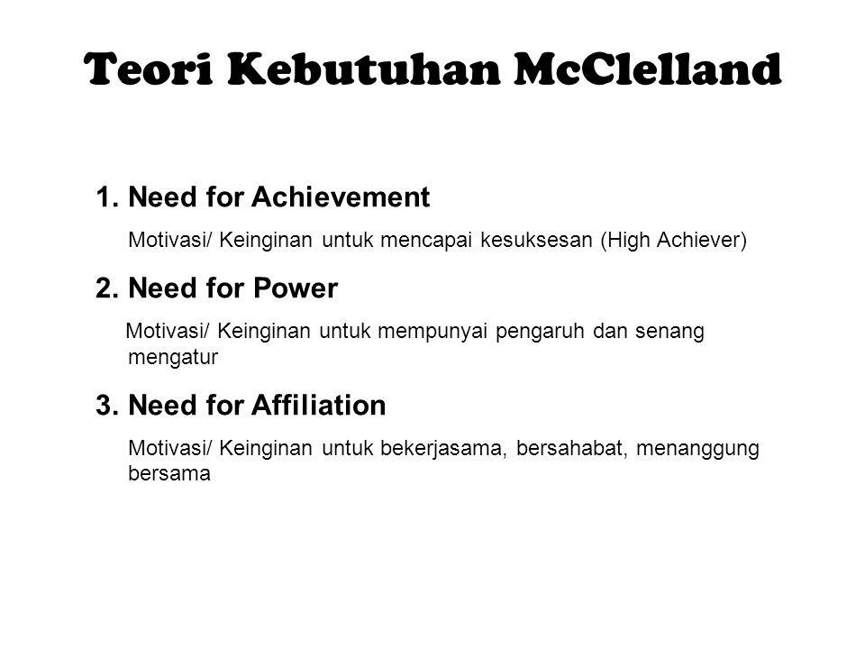 Teori Kebutuhan McClelland 1.Need for Achievement Motivasi/ Keinginan untuk mencapai kesuksesan (High Achiever) 2.Need for Power Motivasi/ Keinginan u