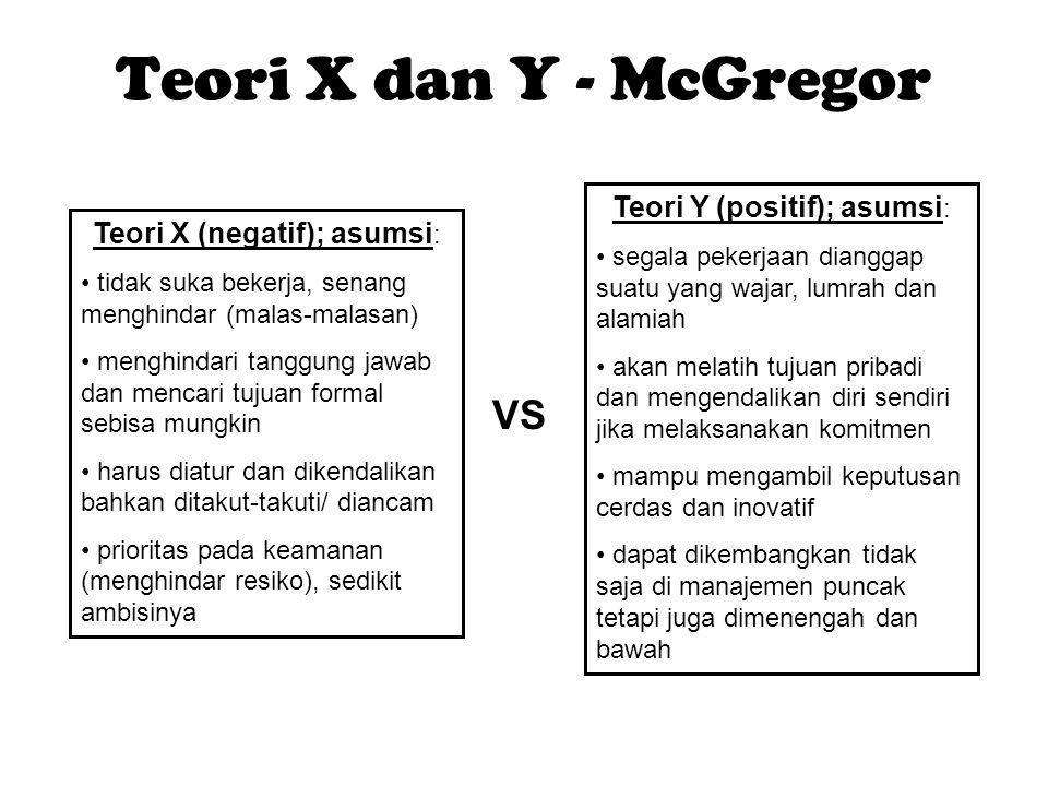 Teori X dan Y - McGregor Teori X (negatif); asumsi : tidak suka bekerja, senang menghindar (malas-malasan) menghindari tanggung jawab dan mencari tuju